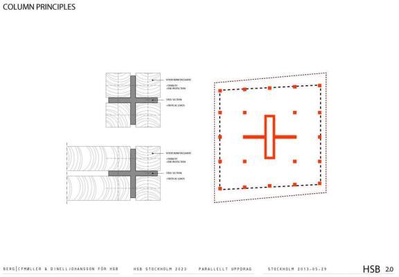 Image Courtesy © C.F. MØlLLER Architects