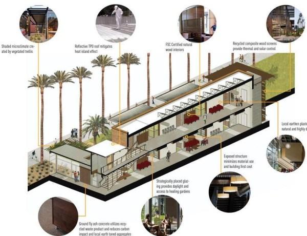 Materials & Construction diagram,Image Courtesy © Lake|Flato Architects