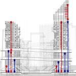 organisation_diagram-vertical_transportation_strategy
