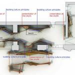 Image Courtesy © heri&salli / miss_vdr architektur