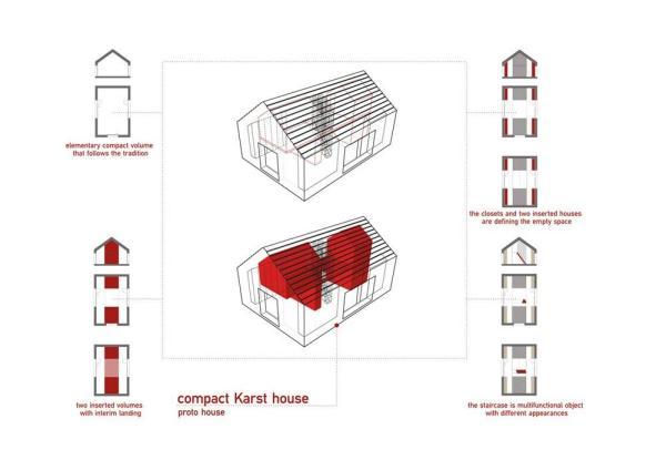 Image Courtesy © dekleva gregorič arhitekti