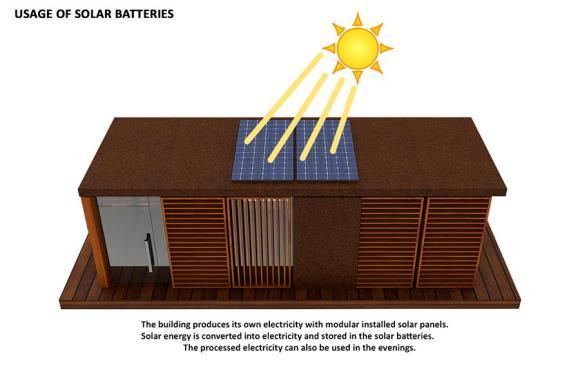 Image Courtesy © 34 Architects - 34 Mimarlık