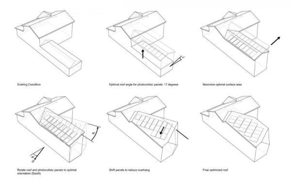 Image Courtesy © Open Source Architecture