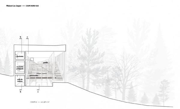 Image Courtesy © Architecturama
