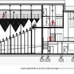Image Courtesy © A+Architecture