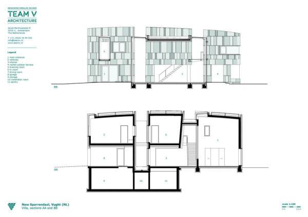 Image Courtesy © Team V Architecture