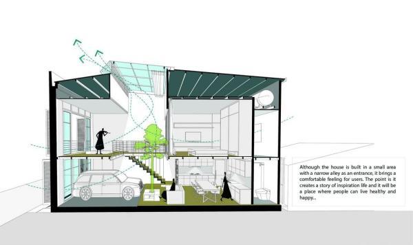 Image Courtesy © Global Architects & Associates