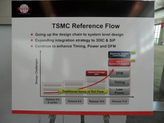 TSMC Symposium00014