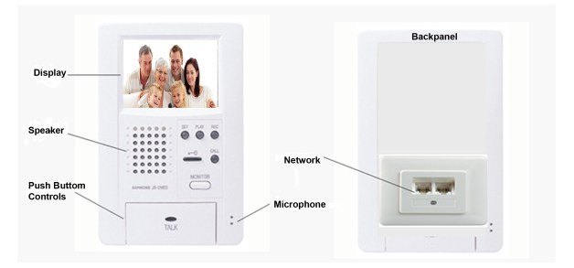 Figure 7 An example Intercom for an IP-based Security System