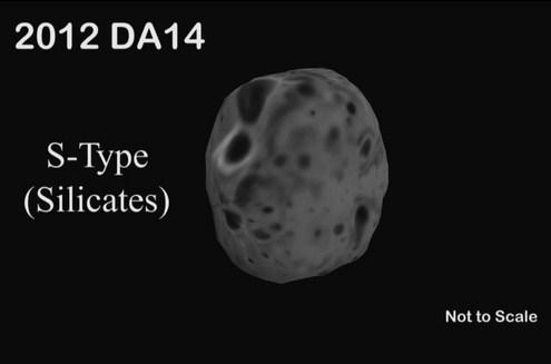asteroid-2012-da14-s-type