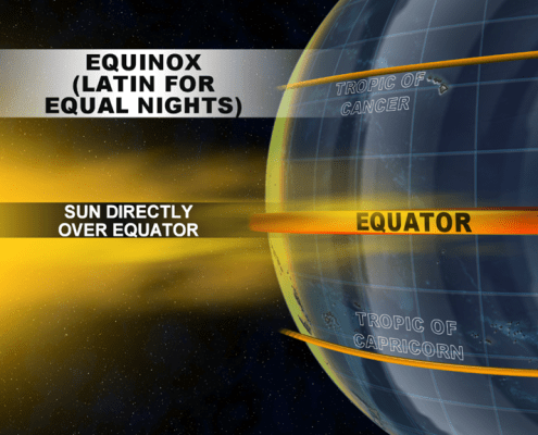 Equinox-Fall.png