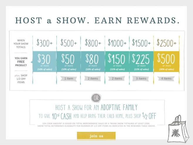 host-benefits3