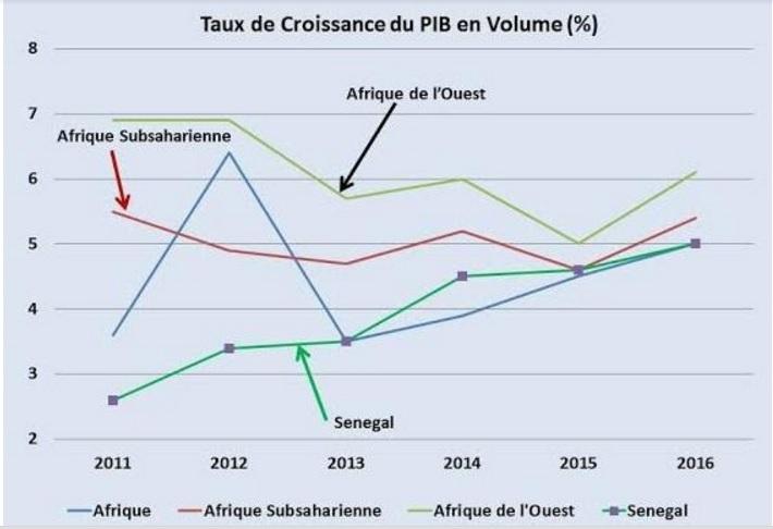 Croissance economique pauvrete dissertation