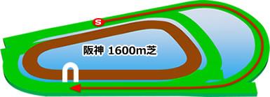 阪神競馬場,芝1600m