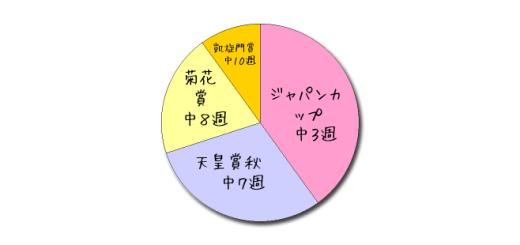 graph_header