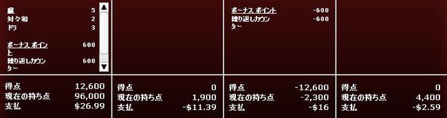 DORA麻雀収支_大トップ