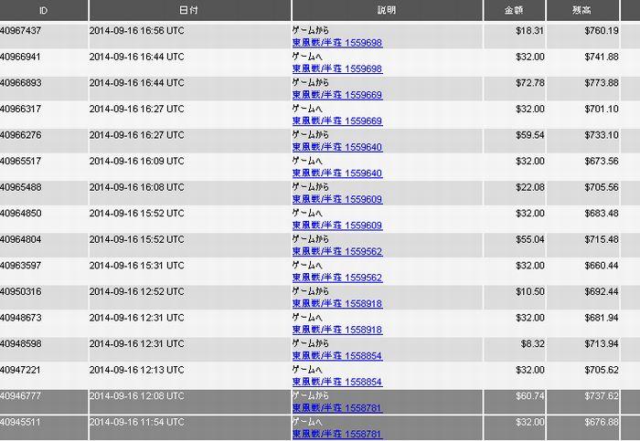 20140916_DORA麻雀収支表