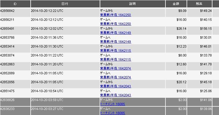 20141020_DORA麻雀収支表