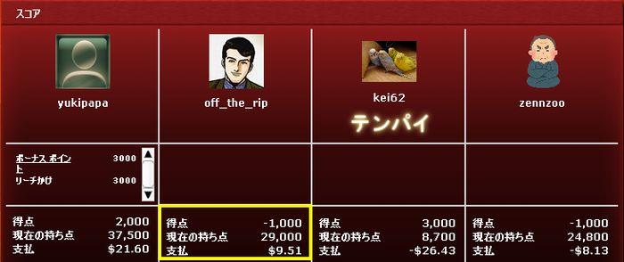 20141006_4_2