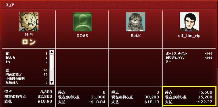 DORA麻雀収支_20141210_2_4