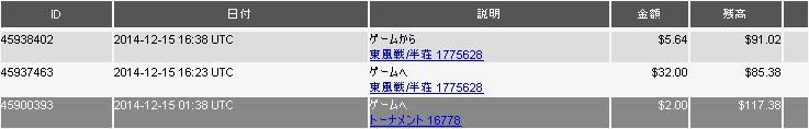 20141215_DORA麻雀収支表