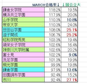 march_top15%e5%9b%bd%e5%85%ac%e7%ab%8b