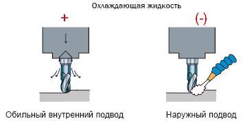 d028_2_rus