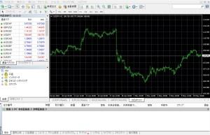 MT4-chart