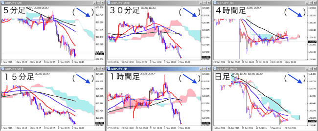 fx_gbpjpy_all