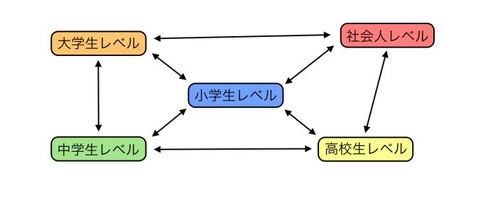 fx-dokugaku2