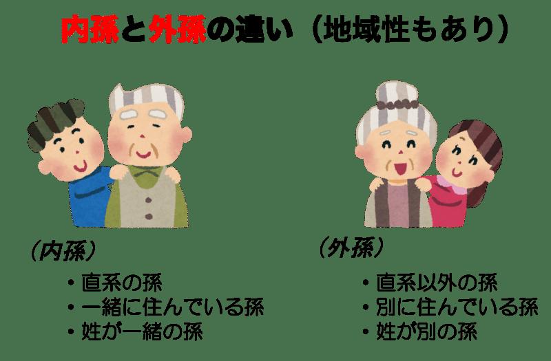 utimago