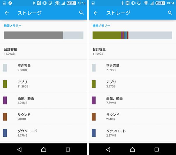 【Tips】 Xperia Z3 Compactのストレージ満杯ですよ!の警告を非表示にする最もカンタンな方法