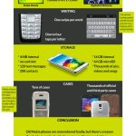Infographic: Nokia 1100 vs Galaxy S5