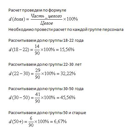 удельный вес таблица 2