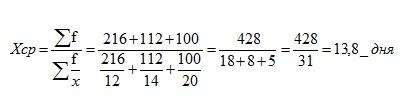 алгоритм расчета средней величины 4