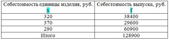 как рассчитать среднюю величину пример 4