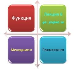 Менеджмент лекция6