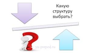 Выбор структуры упралвения ya-prepod.ru
