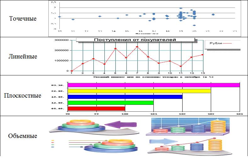 grafiki-primer-diagramm2