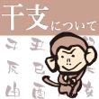 chinese_zodiac_eyecatch