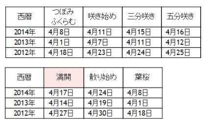 miharu_sakura_002