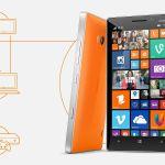 Inilah 7 Kecanggihan Smartphone Windows Phone Terbaik, Lumia 930