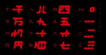 デジタル漢数字