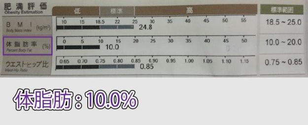INBODY測定結果6-2