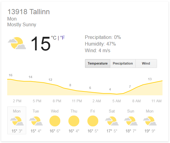 Weather in Tallinn on May 2nd 2016 at 13 47