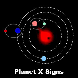 Planet X Signs