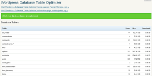 Figment Thinking WordPress Database Table Optimizer