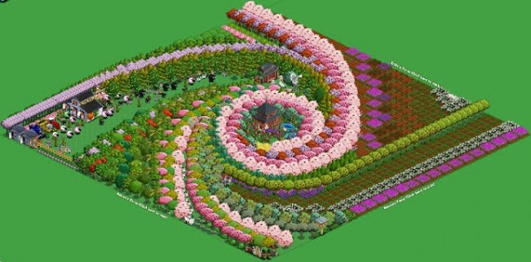 Farmville Gamification Spiral