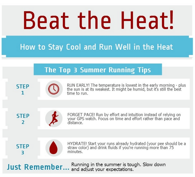 Beat the Heat: Tips for Summer Running [Infographic]
