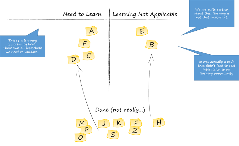 How to REALLY Add Learning to your Agile Marketing Flow